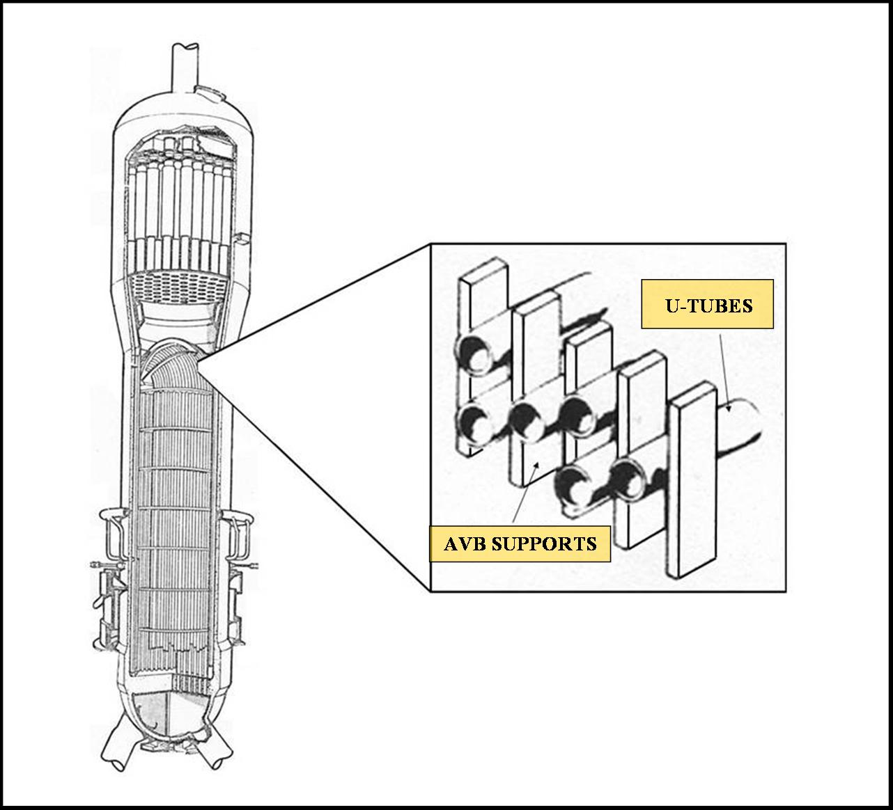 Steam Generator in Nuclear Power Plant Nuclear Power-plant Steam